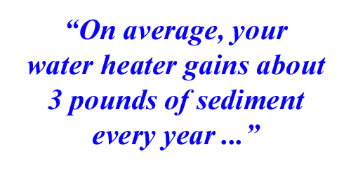 Blog Quote Water Heater