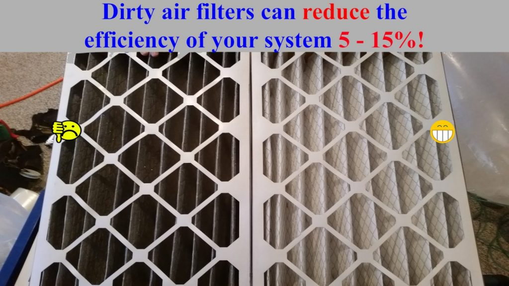 dirty air filters affect indoor air quality